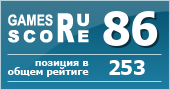 ruScore рейтинг игры