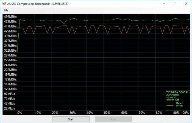 SSD Toshiba Q300 Pro