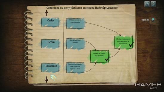 «Дедуктивная таблица» по делу убийства епископа Найтсбриджского.