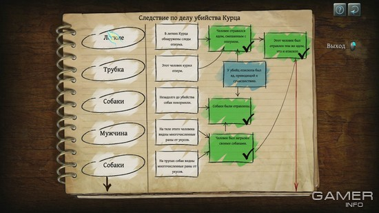 Дедуктивная таблица по делу Куртца.