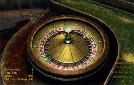 Информация про Fallout: New Vegas из Gamestar