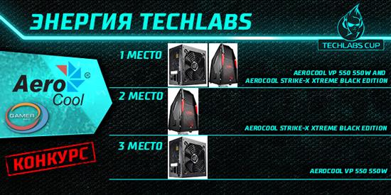 Конкурс от TECHLABS CUP и Aerocool – создай игровой мем