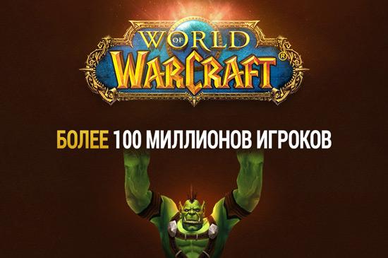 Первая официальная инфографика о World of Warcraft