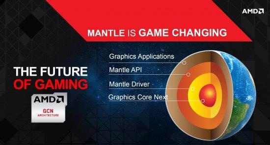 Thief вскоре обзаведется поддержкой AMD Mantle