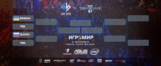Game Show Starcraft 2 Invitational
