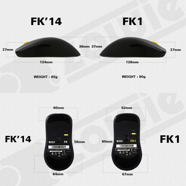 Сравнение моделей FK и FK1.
