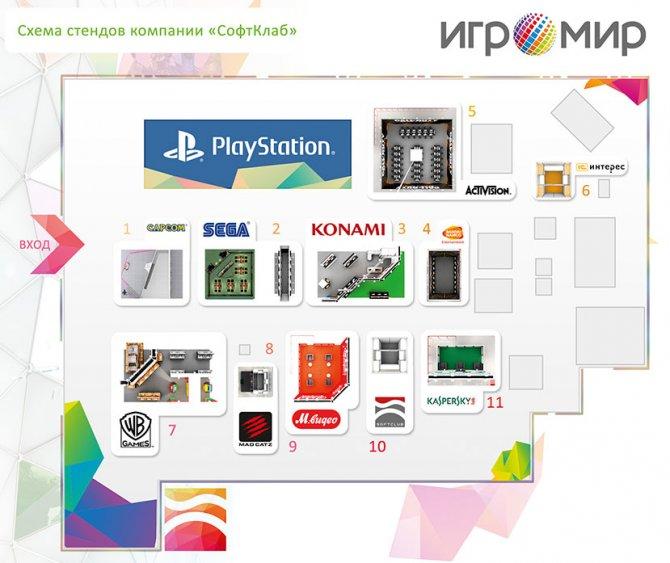 Компания «СофтКлаб» на «ИгроМире 2015»