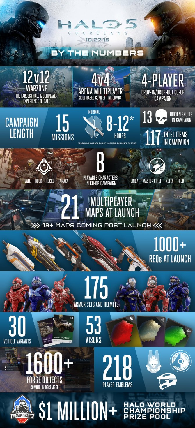 1444224118-h5-infographic-small.jpg