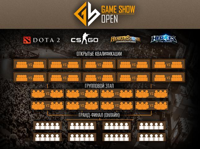 Анонс GameShowOpen Tele2