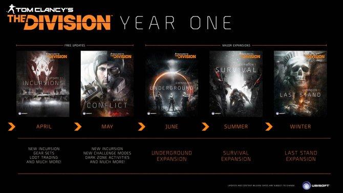 Планы по DLC для The Division на первый год
