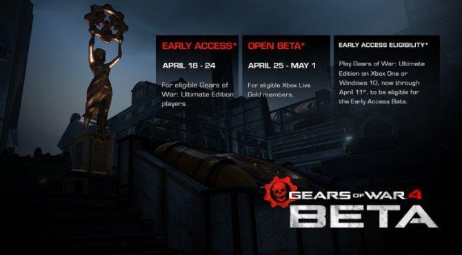 Бета-тестирование Gears of War 4 стартует 18 апреля