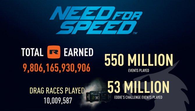 Need for Speed – инфографика