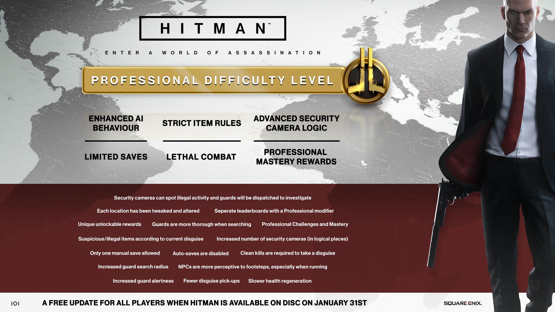 В Hitman добавят новый уровень сложности
