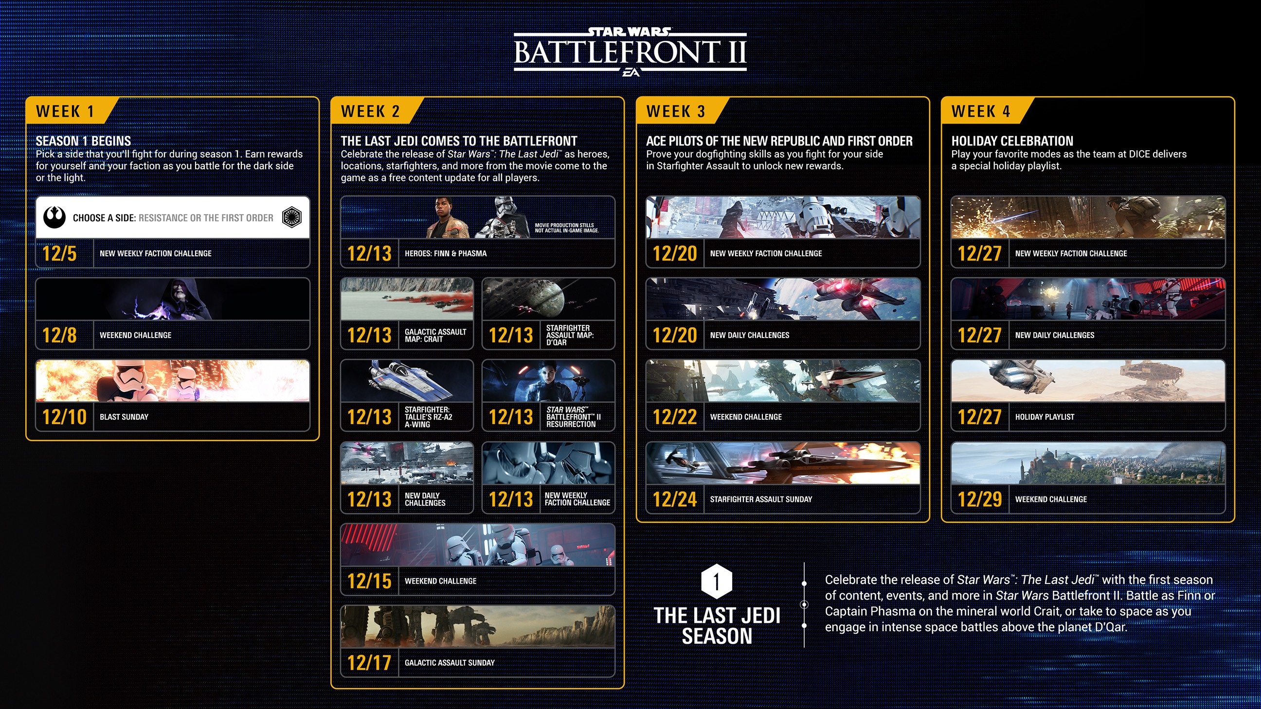 Игровые события первого сезона Star Wars Battlefront II