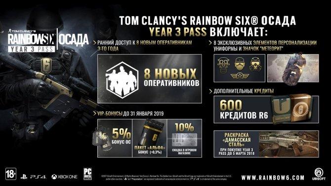 Year 3 Pass для Tom Clancy's Rainbow Six Осада в продаже