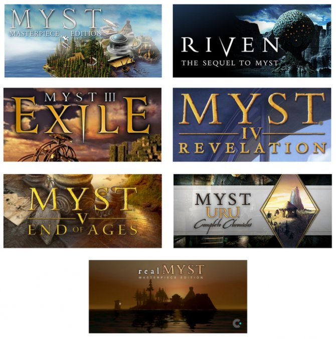 Анонсирована Myst 25th Anniversary Collection