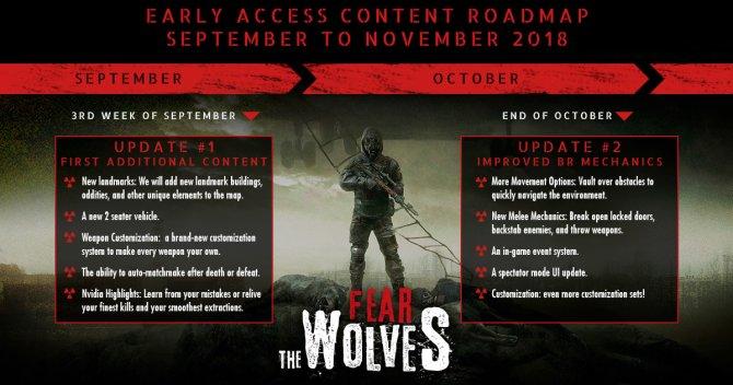 Дорожная карта раннего доступа Fear the Wolves