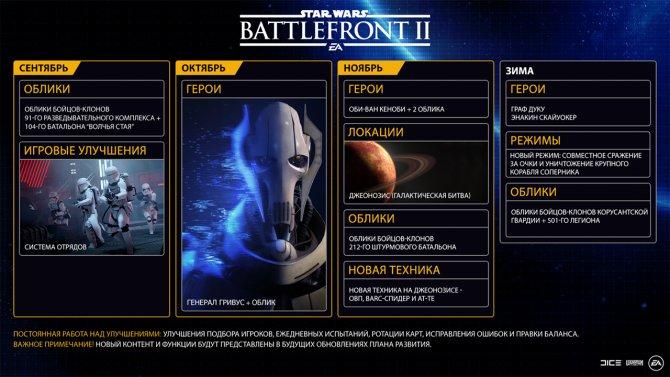 Battlefront II дорожная карта 2018