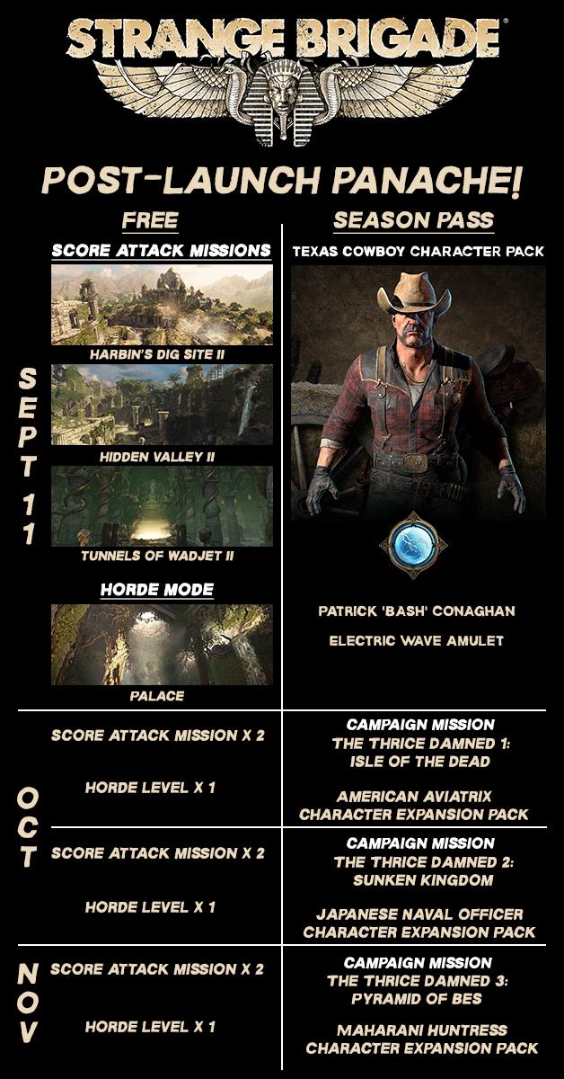 Strange Brigade Roadmap