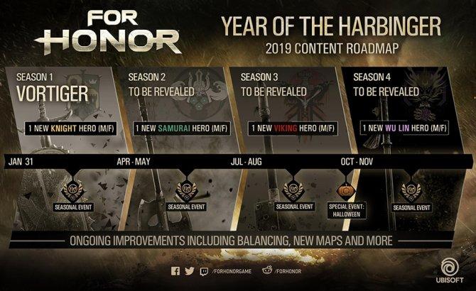 For Honor дорожная карта третий год