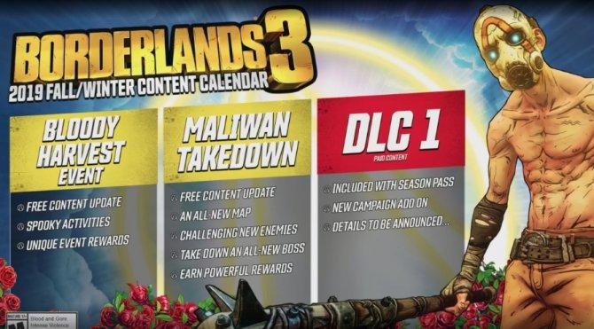 Детали первых пост-релизных дополнений для Borderlands 3