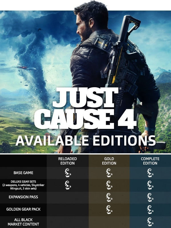 Just Cause 4 получила издания Reloaded и Complete