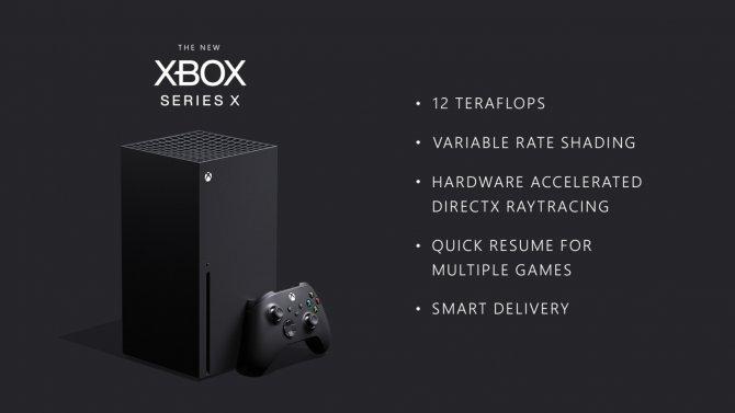 Xbox Series X картинка
