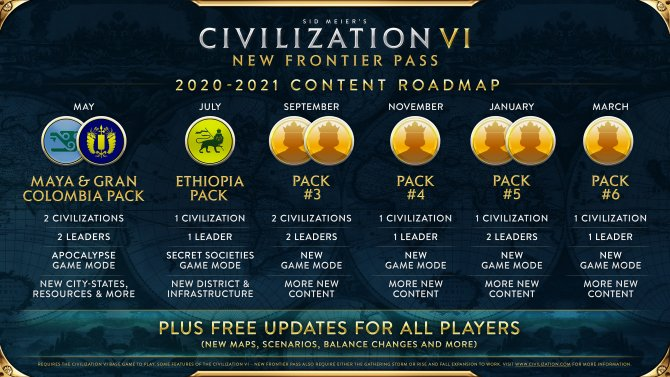 Новый Season Pass для Sid Meier's Civilization VI