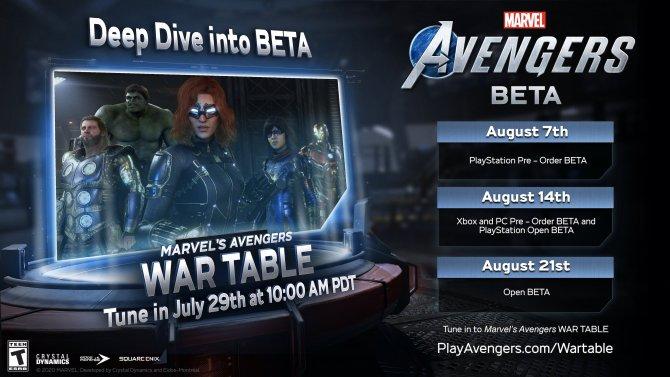 Время проведения бета-тестирования Marvel's Avengers